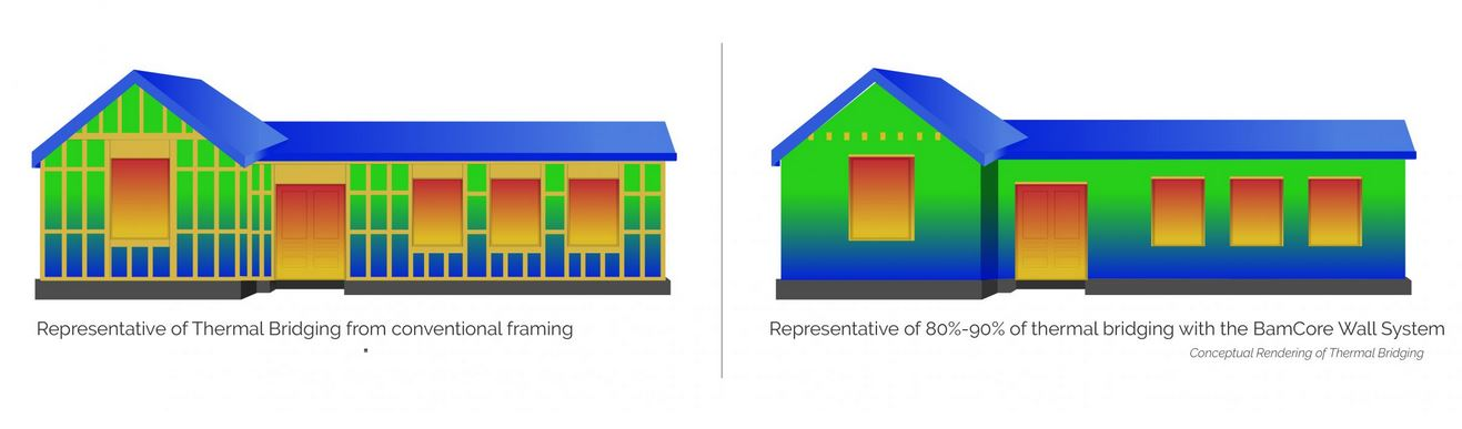 Thermal bridging diagram. Conventional construction vs. BamCore. Health benefits of Green buildings begin with a thermally superior envelope.